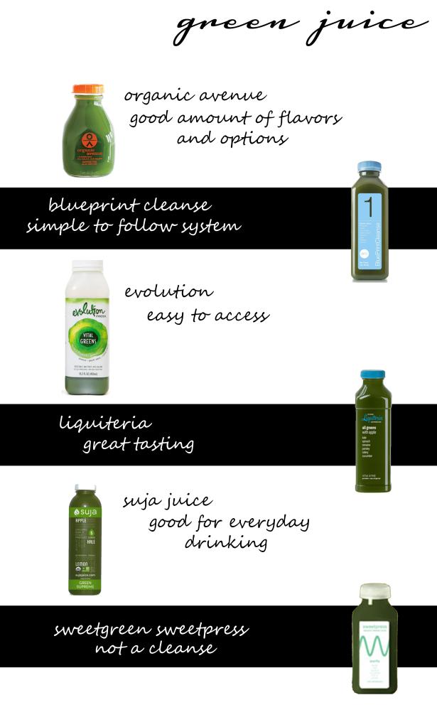 Green Juice Roundup